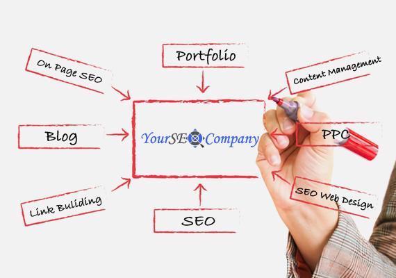 About SEO Company