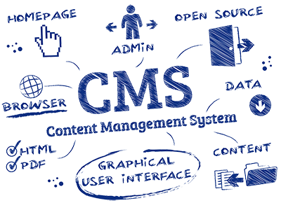 6 - Content Management System - An Ideal Way To Develop Your Website